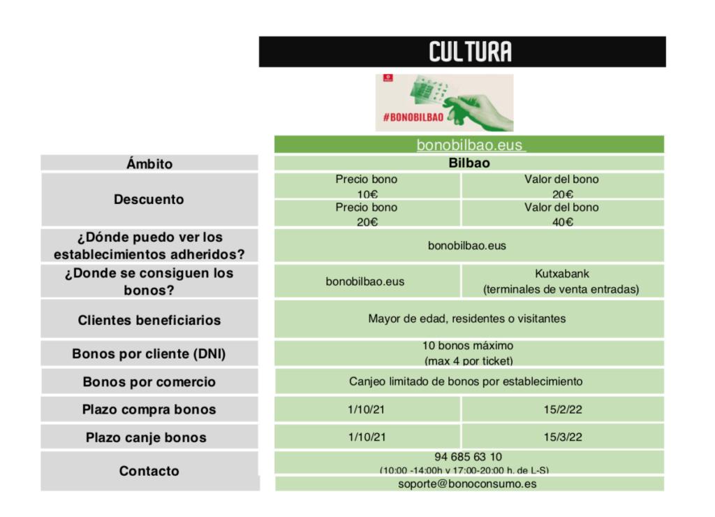 Bono cultura 2021